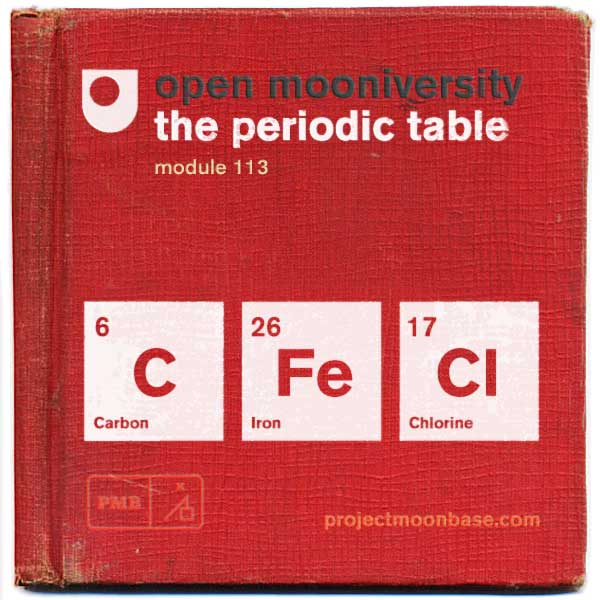 PMB113 The Periodic Table